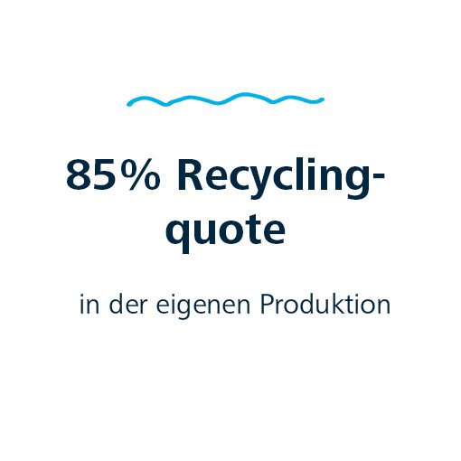 85% Recyclingquote